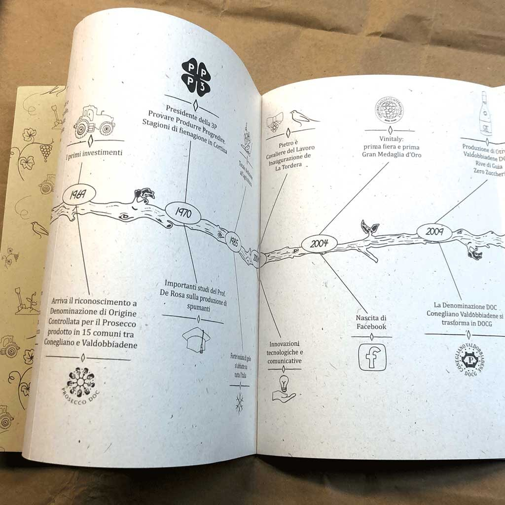 Timeline-brocure-storytelling